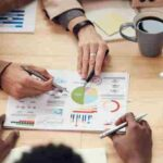 When to Make the Business Plan of A Company